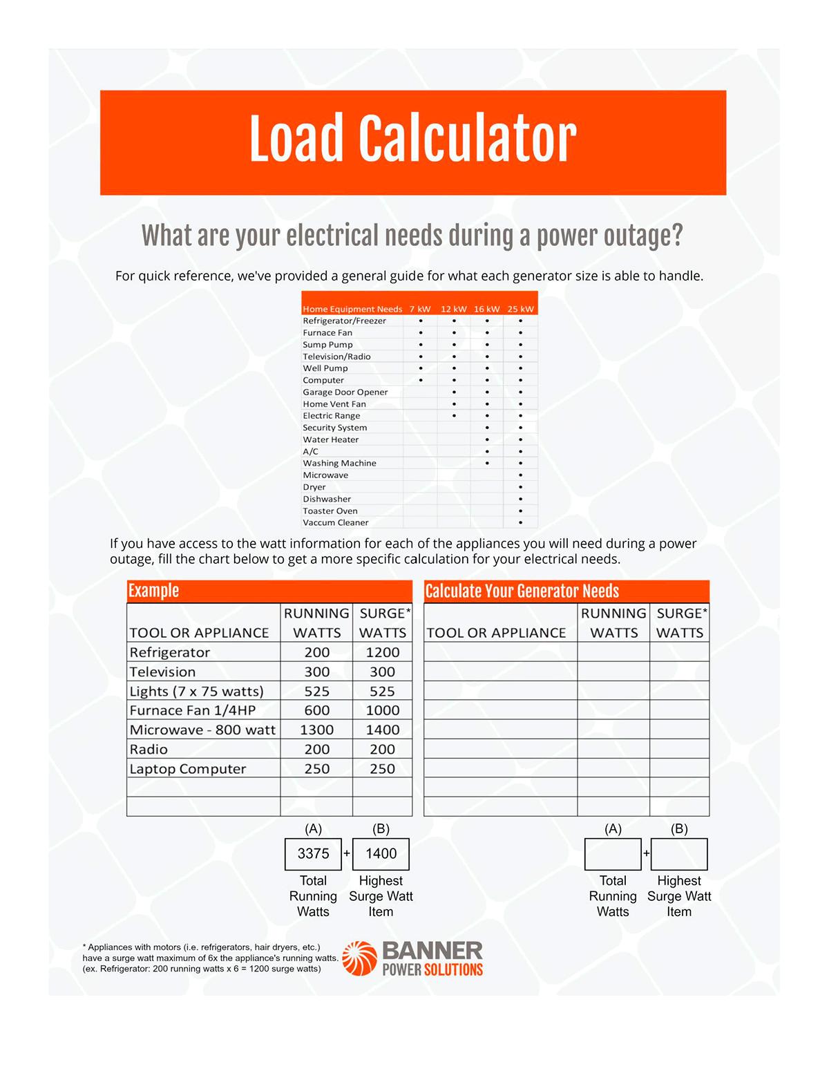 Generators Banner Power Solutions Whatcom Skagit